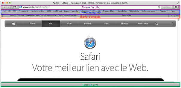 Interface de safari