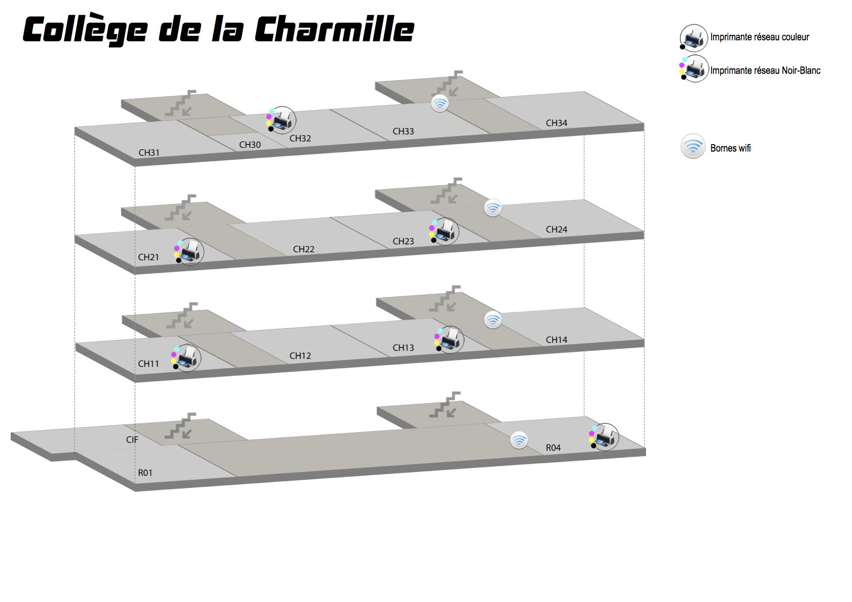 Charmille