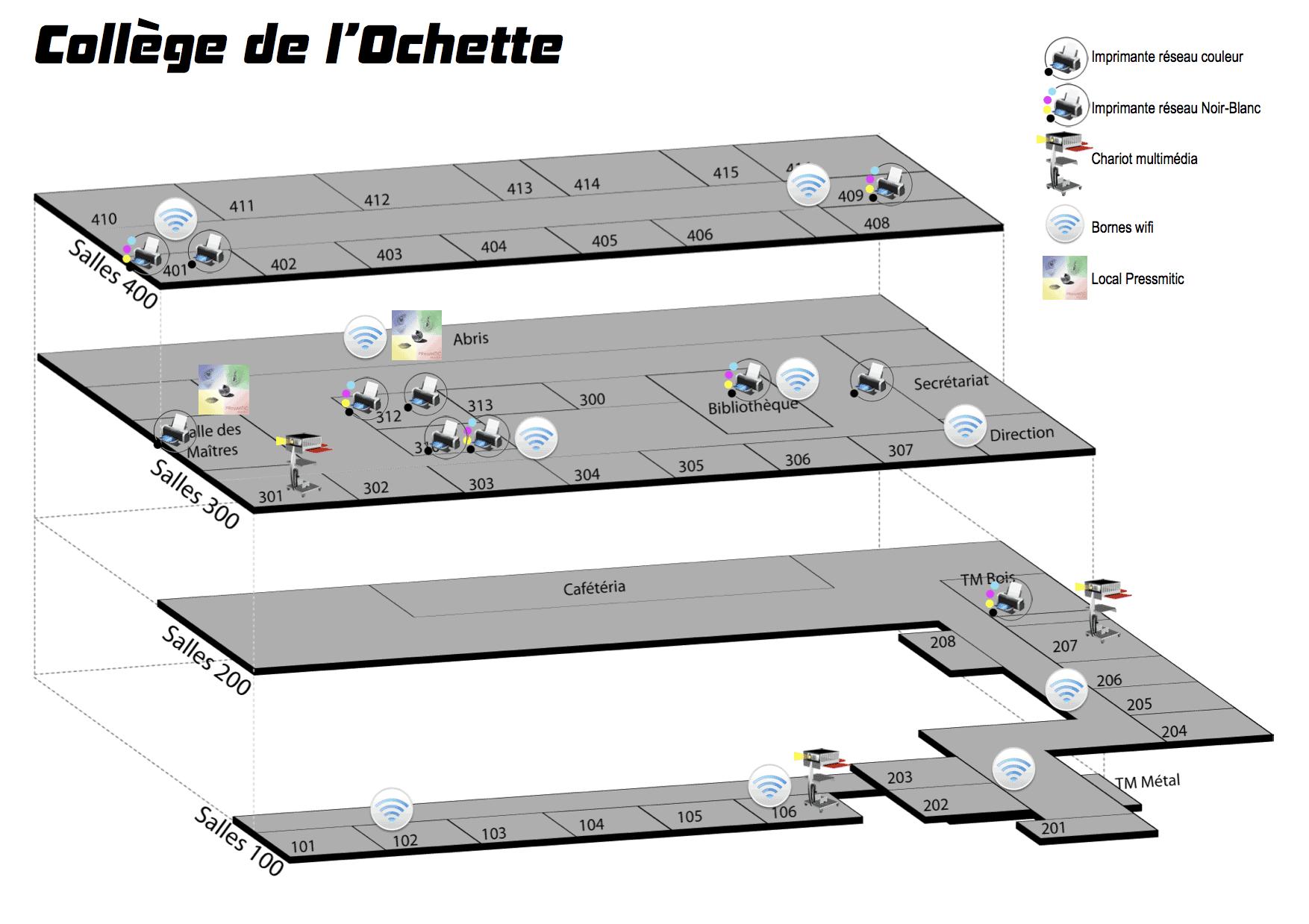 Ochette